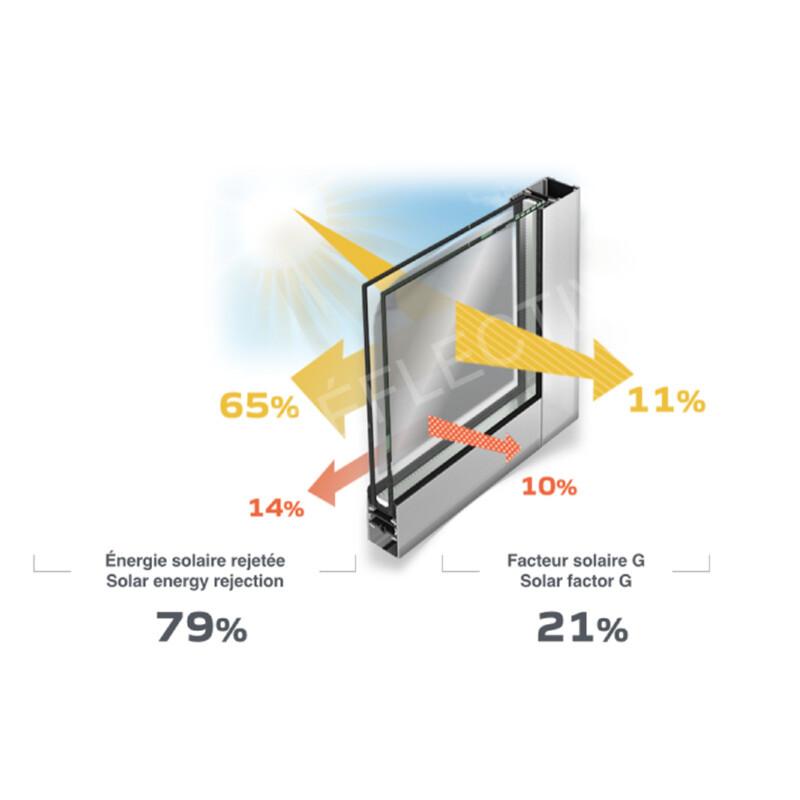 Schéma produit Film Solaire protection 79% PET (SOL102)