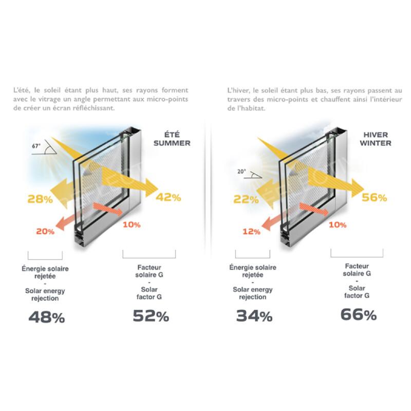 Schéma produit Film Solaire protection 48% PET (SOL148)