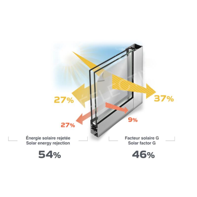 Schéma produit Film Solaire protection 54% PET (SOL150)