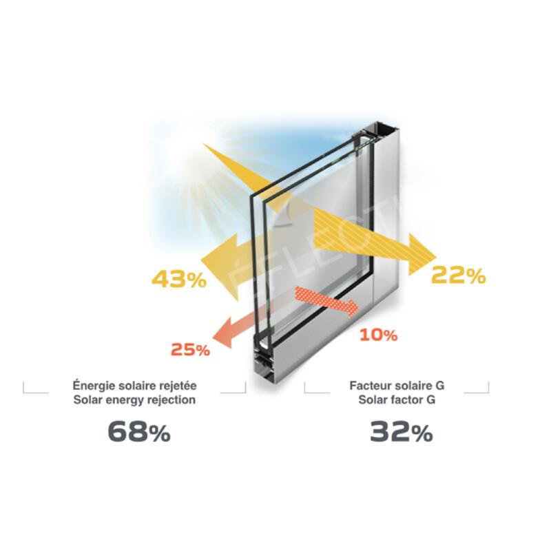 Schéma produit Film Solaire protection 68% PET (SOL160)