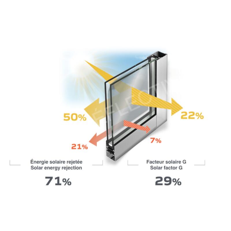Schéma produit Film Solaire protection 71% PET (SOL162)