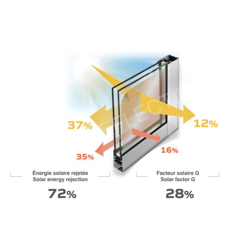 Schéma produit Film Solaire protection 72% PET (SOL251)